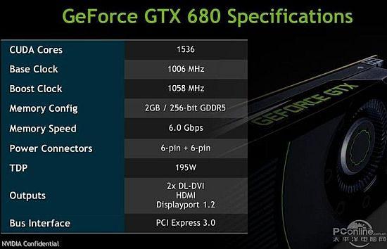 Слухи о GeForce GTX 680: http://live-cs.ru/topics/151684/
