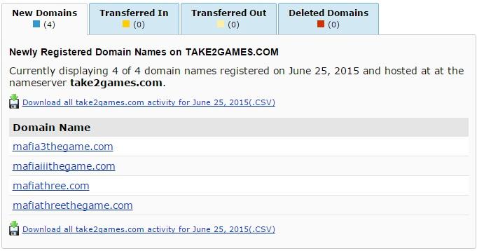 На сервере издательства Take-Two замечена Mafia 3