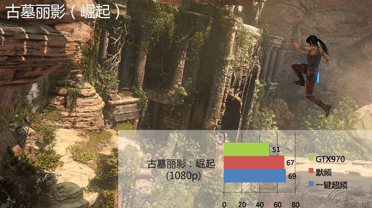 В сеть утекли тесты производительности 3DMark мощной и дешевой видеокарты Nvidia GTX 1060