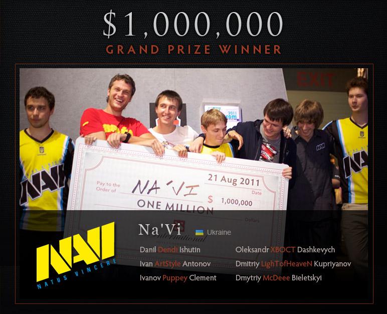 Na`Vi выиграли 1 000 000$ в первом чемпионате по DOTA2!