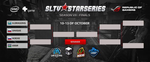 Участники финала в дисциплине Counter-Strike: Global Offensive
