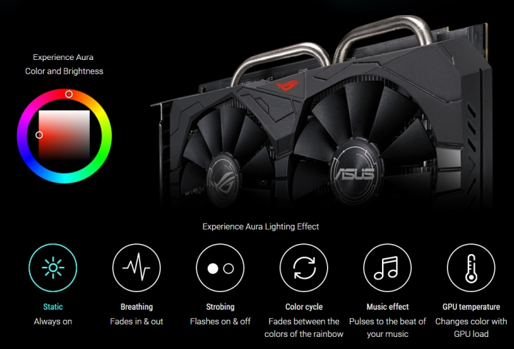 вид сзади ASUS ROG Strix Radeon RX 560 O4GB Gaming