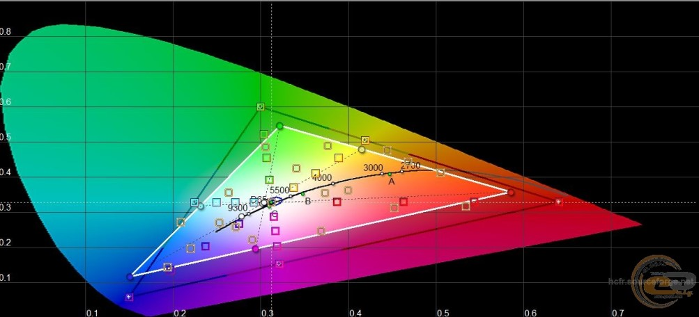 Acer Predator Helios 300 цвета дисплея