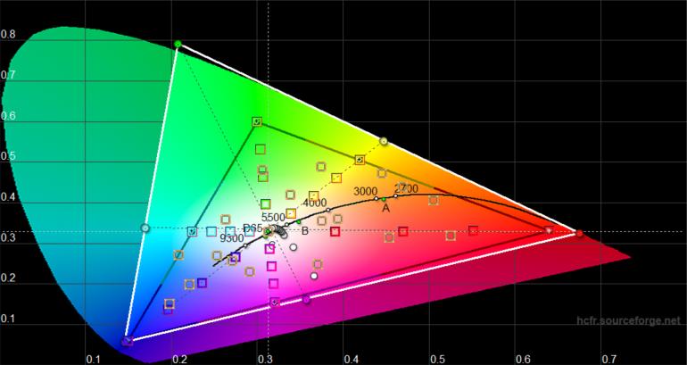 ASUS ROG G703 цвета экрана