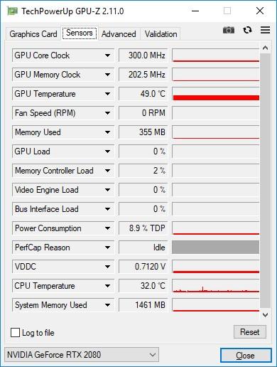 NVIDIA GeForce RTX 2080 В работе