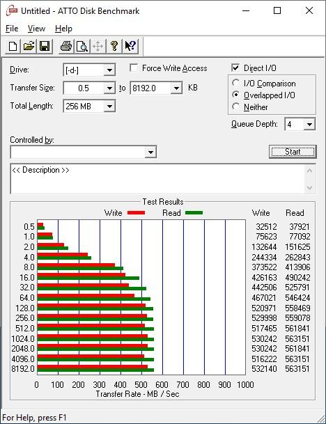 HyperX Fury RGB тестирование фото 1