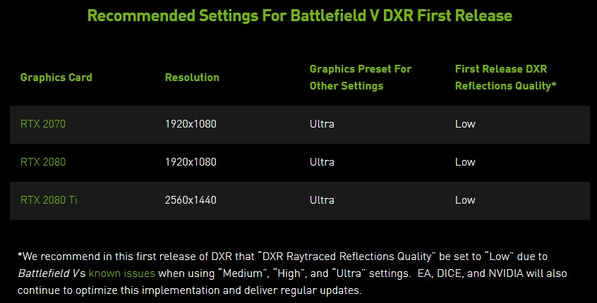 GeForce RTX 2080 Ti DXR