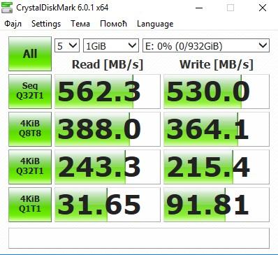 Samsung SSD 860 QVO test