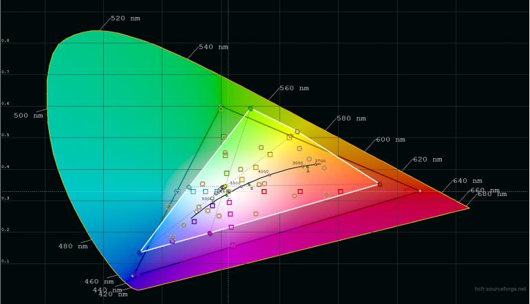 ASUS TUF FX504GE тест дисплея