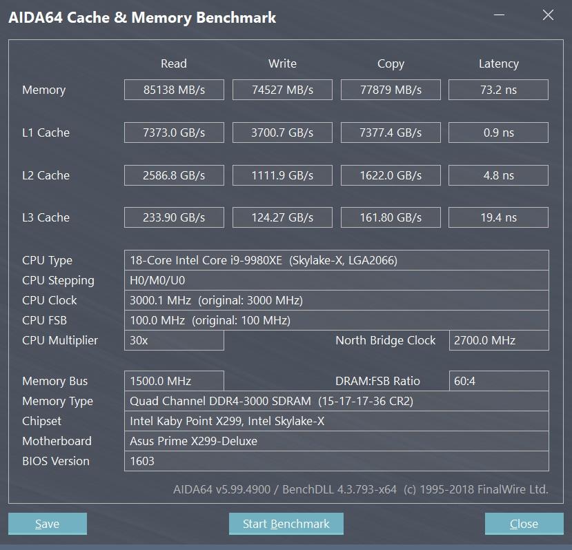 HyperX Predator DDR4-3000 aida 64