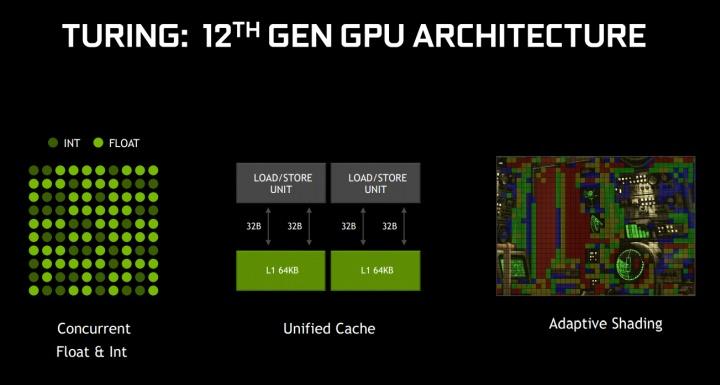 GeForce GTX 1650 новая архитектура Turing