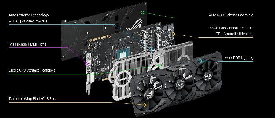 Asus GTX 1080 строение