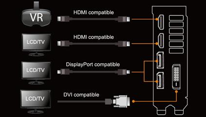 Разъемы HDMI с поддержкой VR-устройств