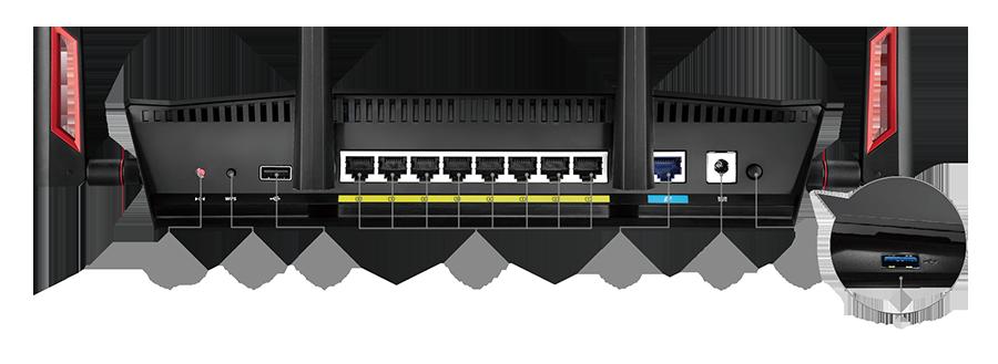 Интерфейсы подключения Asus RT-AC88U