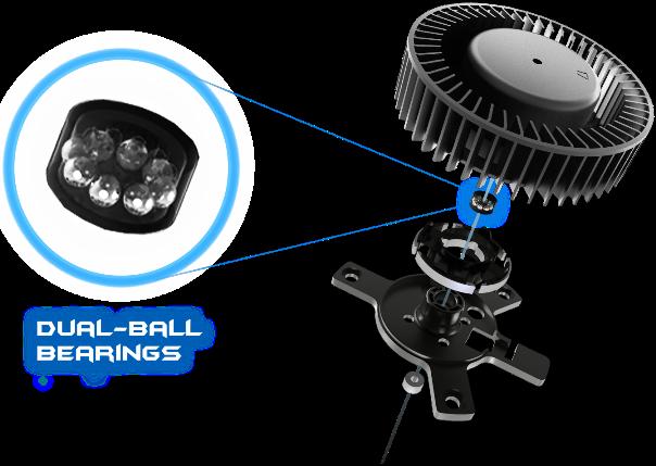 Вентилятор с двойным шарикоподшипником