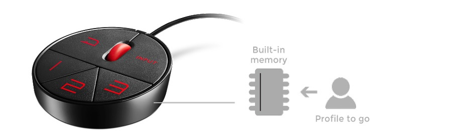 Удобный доступ к настройкам монитора