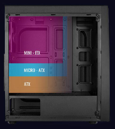 Поддерживает материнские платы ATX, Micro-ATX и Mini-ITX