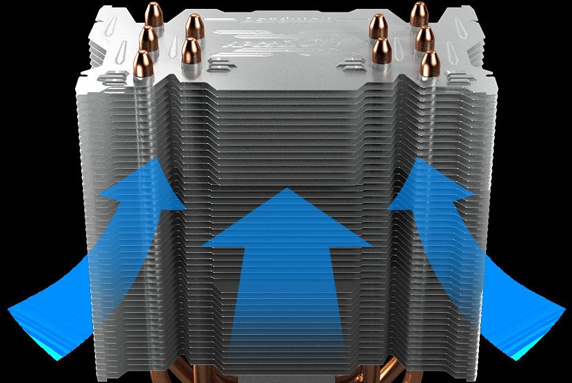 Особенности формы радиатора