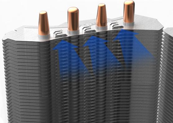 MLS форма пластин радиатора