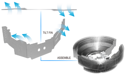 Особенности конструкции радиатора