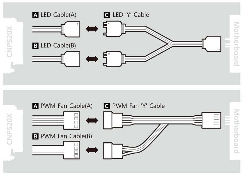 Направляющая кабеля 20Х