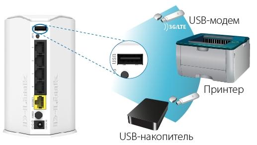 USB_DIR-620.jpg