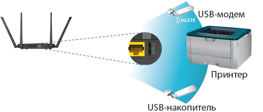 Многофункциональный USB-порт