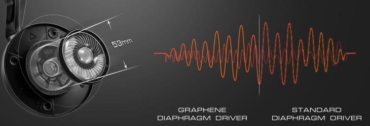 динамик и звуковые волны
