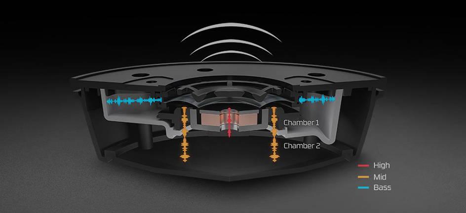 Двухкамерные динамики HyperX