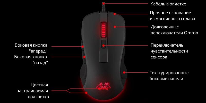 перечисление функций мыши