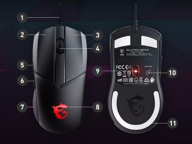 Части мышки