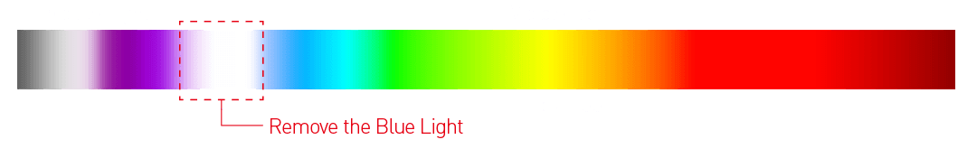 Optix MAG27CQ Less Blue Light