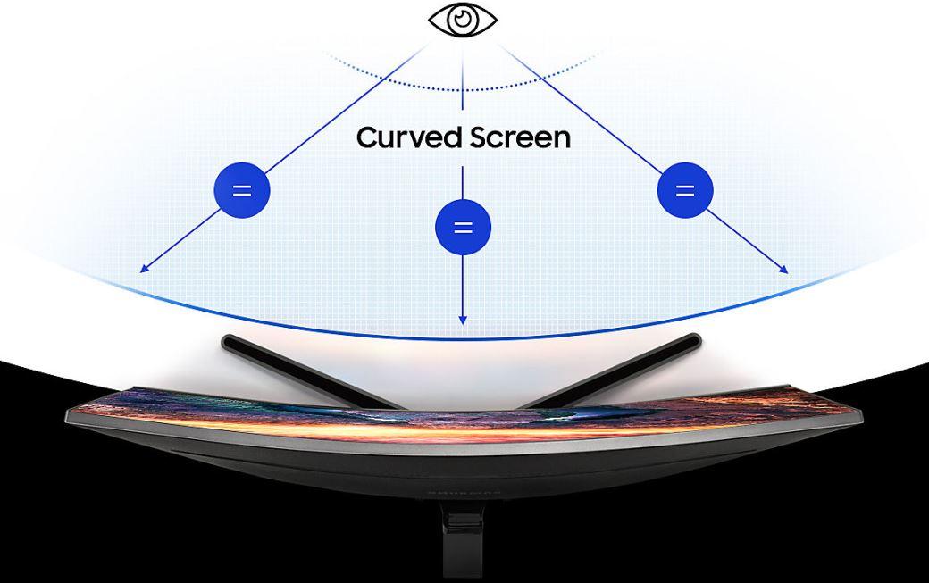 Изогнутый экран монитора