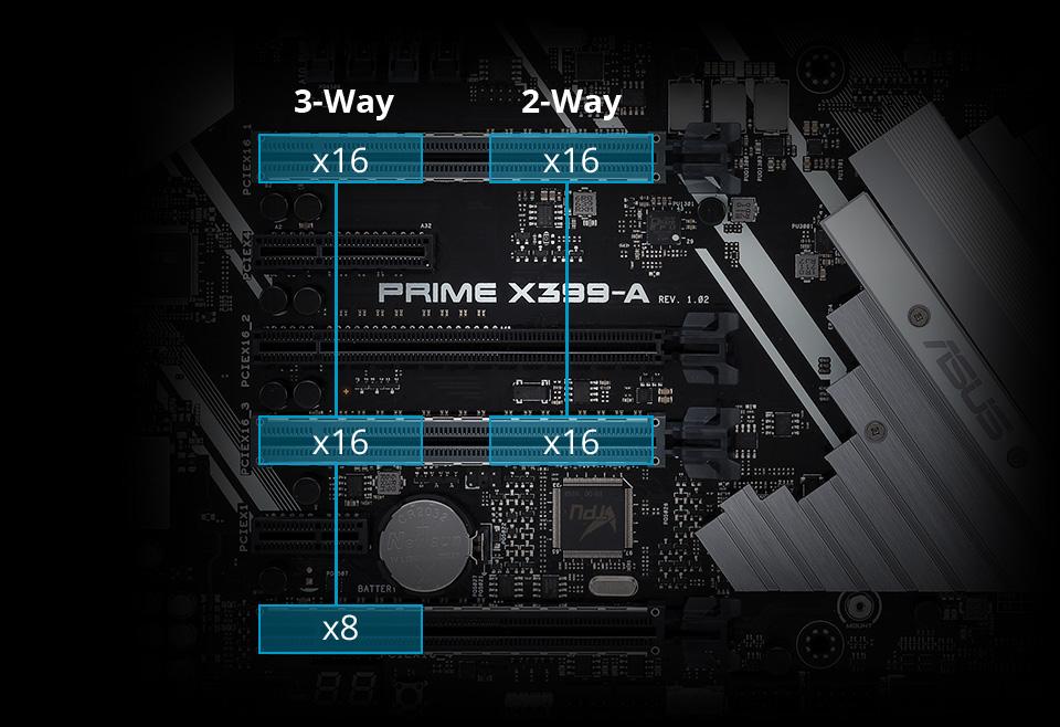 Усиленное крепление слотов PCIe