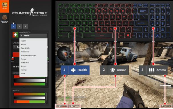 Важная игровая информация прямо на клавиатуре