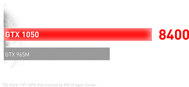 GeForce GTX 1050 extreme Performance