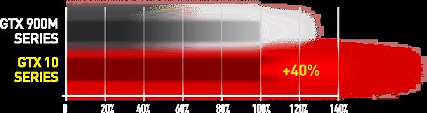 MSI GS63VR-7RF (GS63VR7RF-430UA)