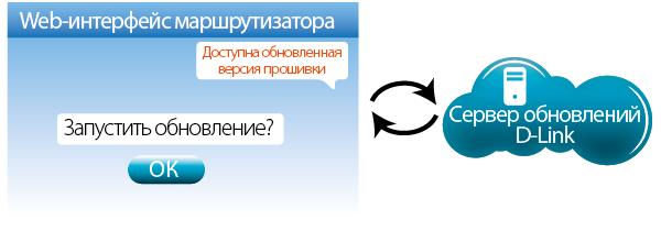 D-Link web-интерфейс