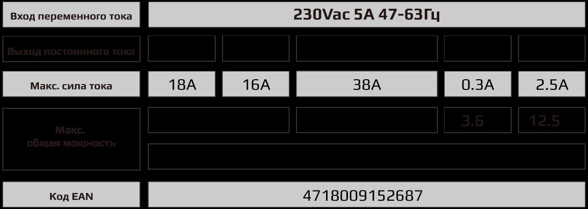 Технические Характеристики VX 500 PLUS RGB