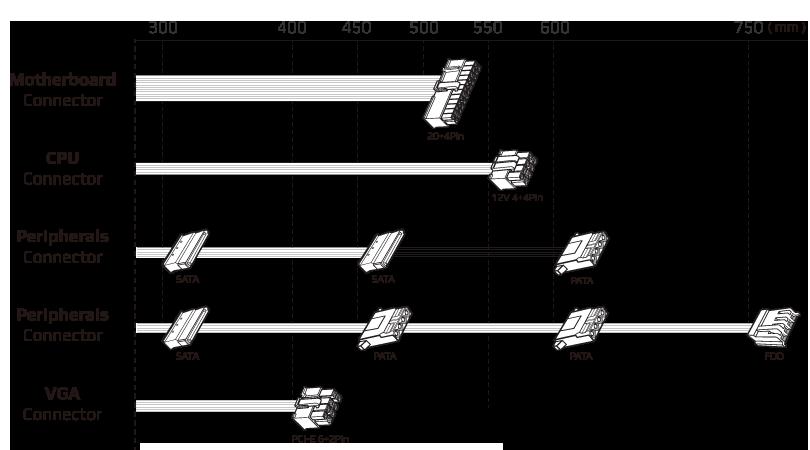 Кабели VX 500 PLUS RGB