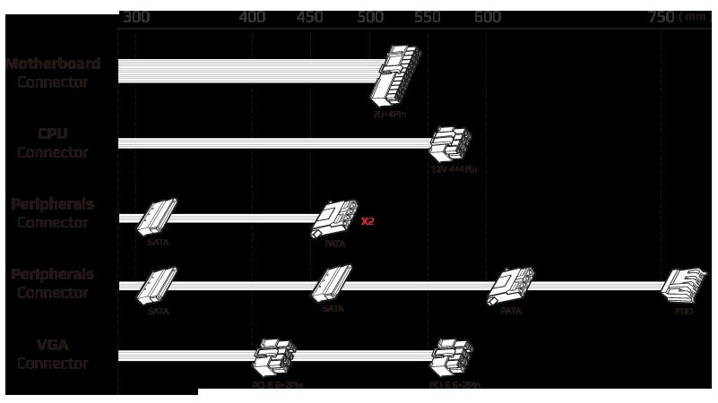 Кабели VX 600 PLUS RGB