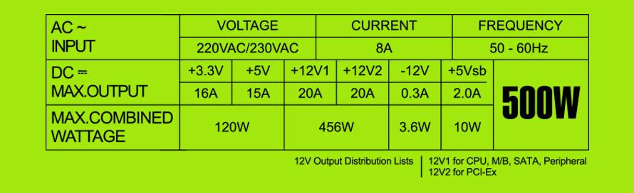 Информация по энергоэффективности