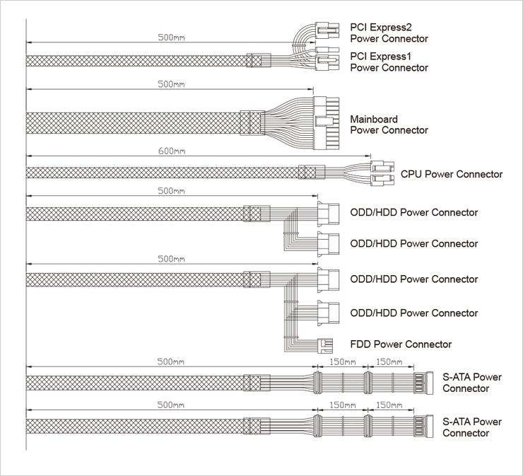 схема кабеля перечень