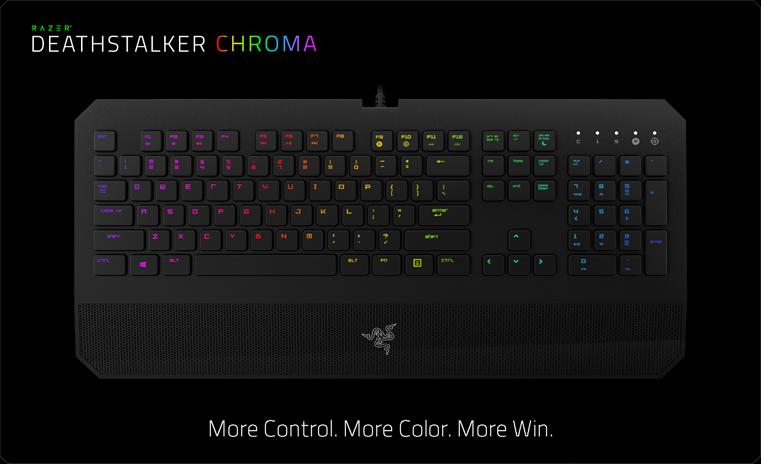 Видеообзор Razer DeathStalker Chroma