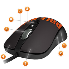 SteelSeries Sensei Raw. ������