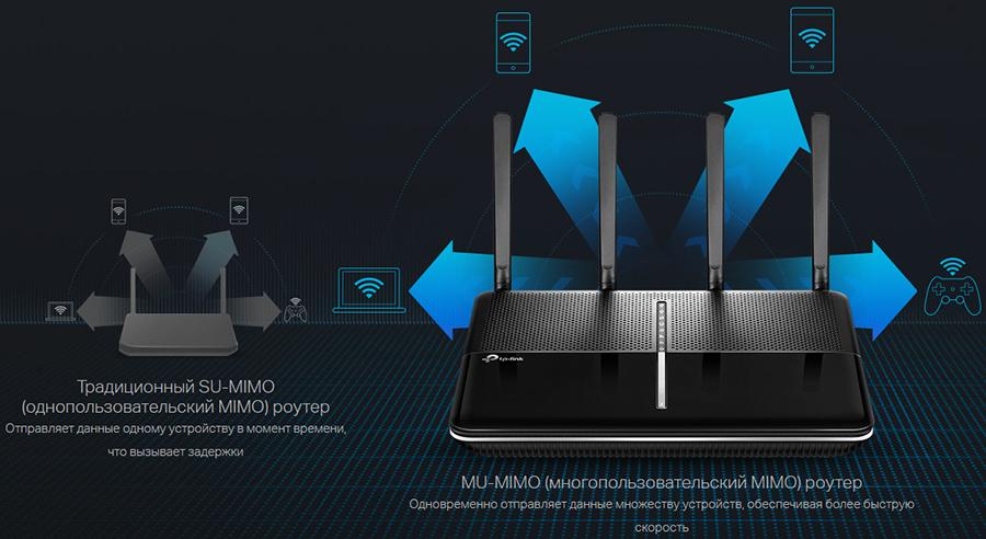 Технология Smart Connect