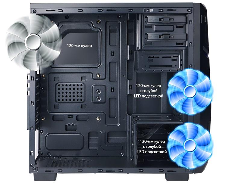Три комплектных вентилятора