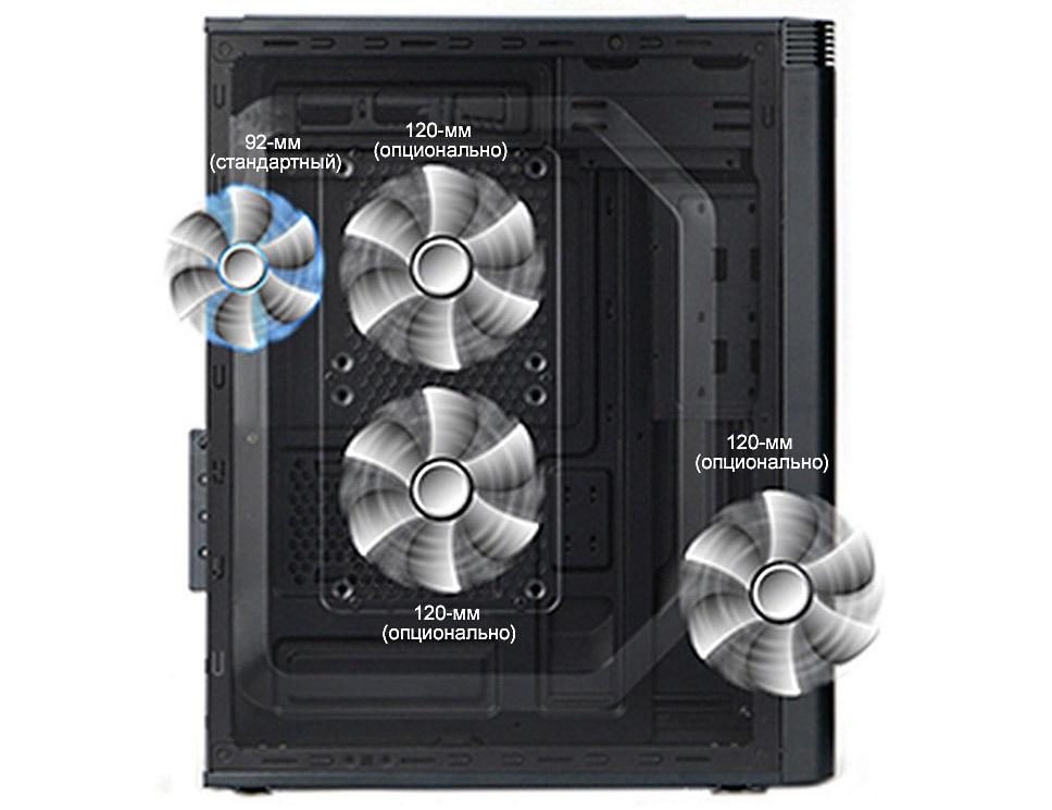 корпус вентиляторы 4
