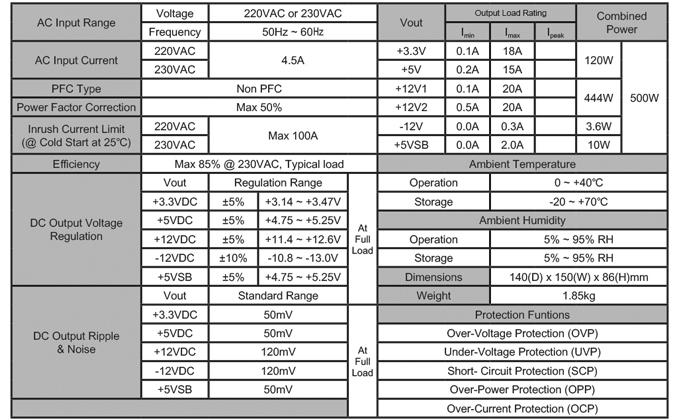 Характеристики Zalman ZM500-LE