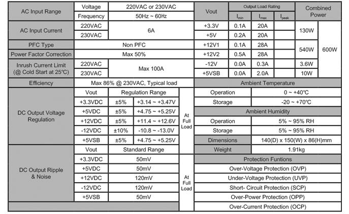 Характеристики Zalman ZM600-LE